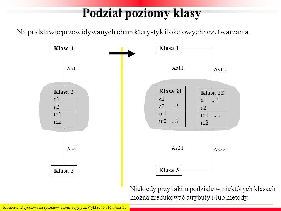 Podział poziomy klasy Na podstawie przewidywanych charakterystyk ilościowych przetwarzania. Klasa 1.