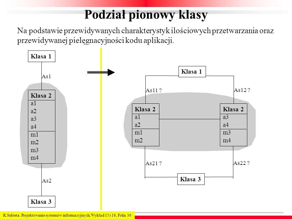 Podział pionowy klasy Na podstawie przewidywanych charakterystyk ilościowych przetwarzania oraz przewidywanej pielęgnacyjności kodu aplikacji.