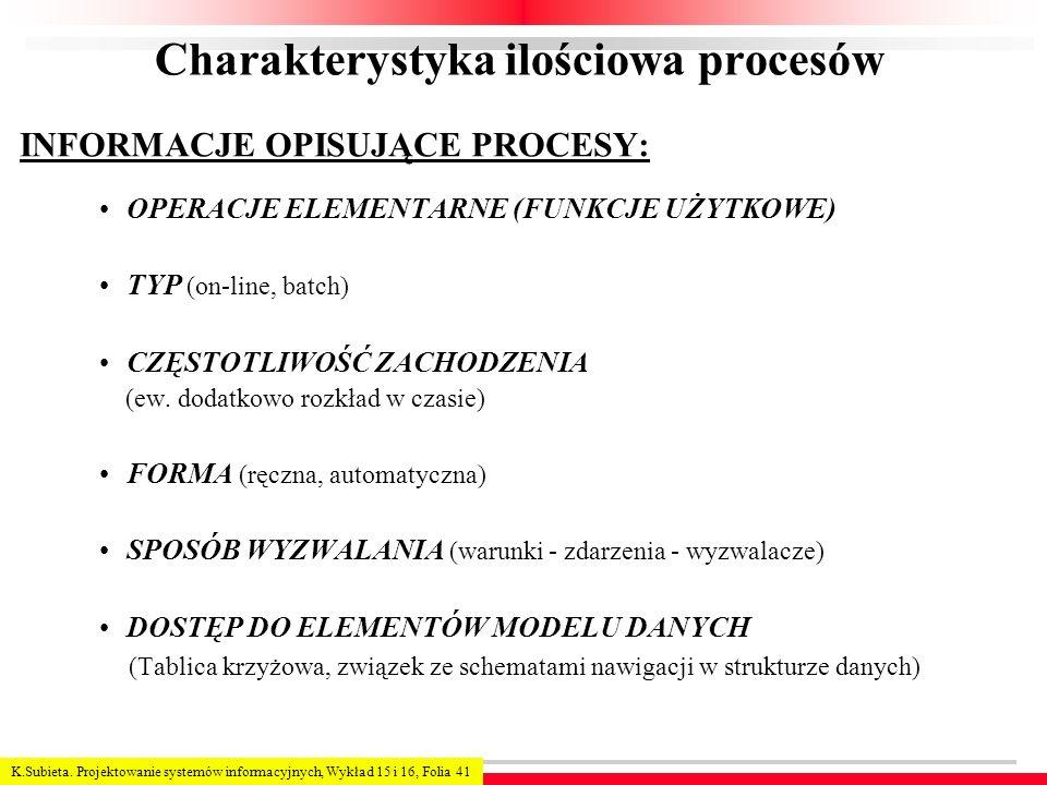 Charakterystyka ilościowa procesów