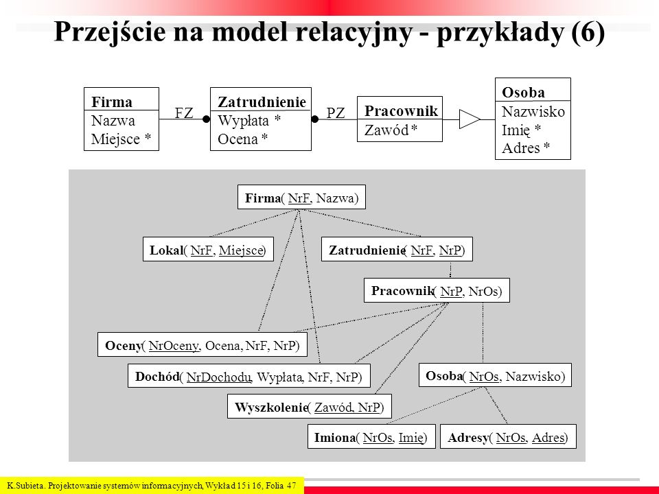 Przejście na model relacyjny - przykłady (6)