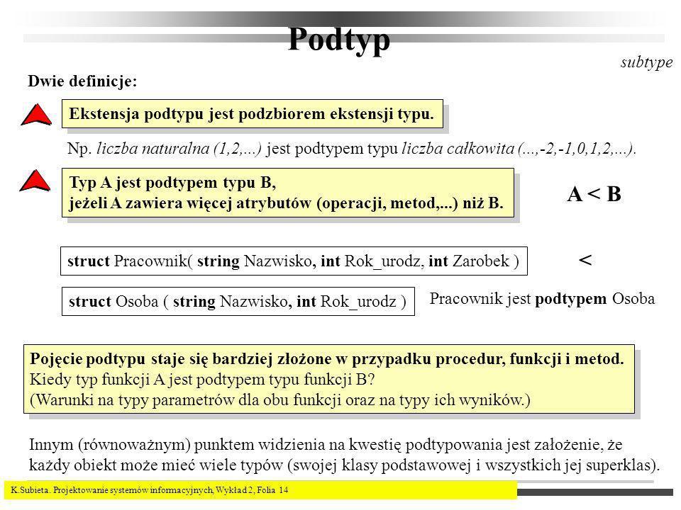 Podtyp A < B < subtype Dwie definicje: