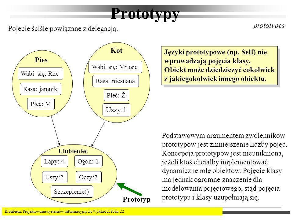 Prototypy prototypes Pojęcie ściśle powiązane z delegacją. Kot
