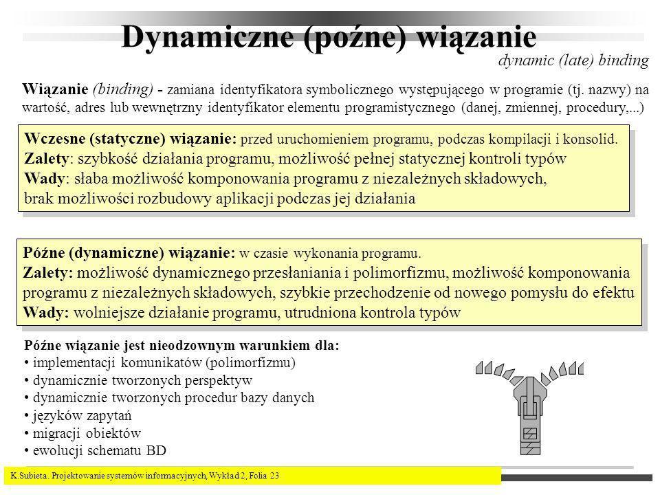 Dynamiczne (poźne) wiązanie