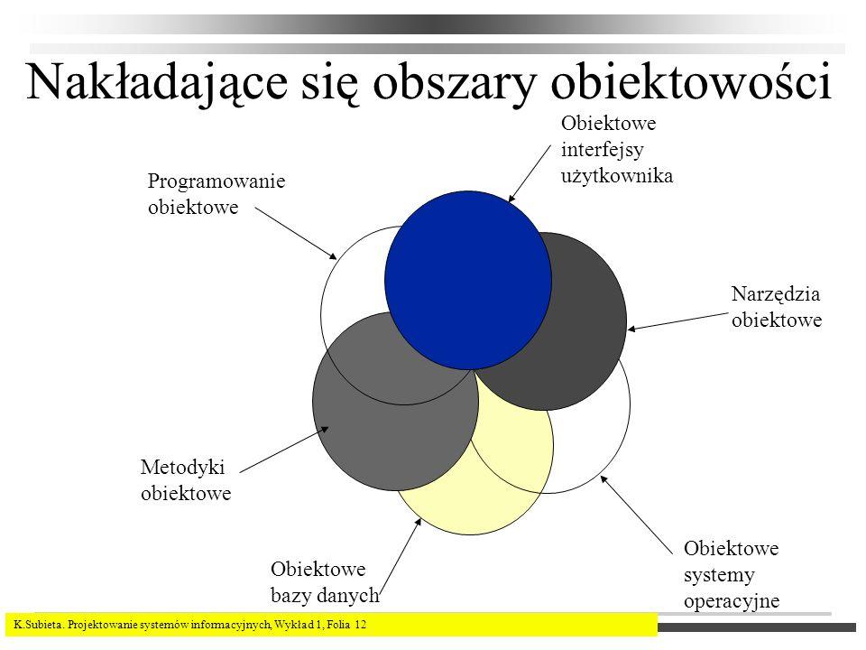 Nakładające się obszary obiektowości