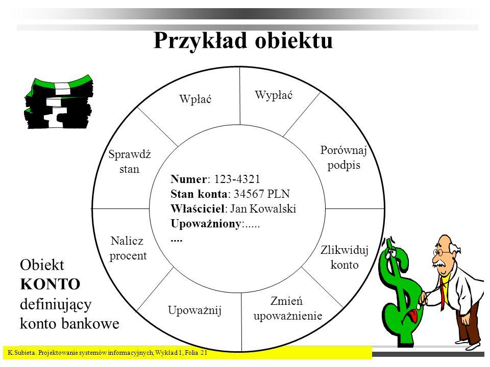 Przykład obiektu Obiekt KONTO definiujący konto bankowe Wypłać Wpłać