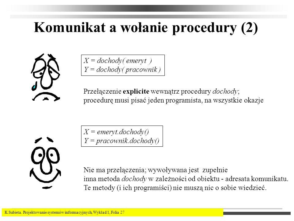 Komunikat a wołanie procedury (2)