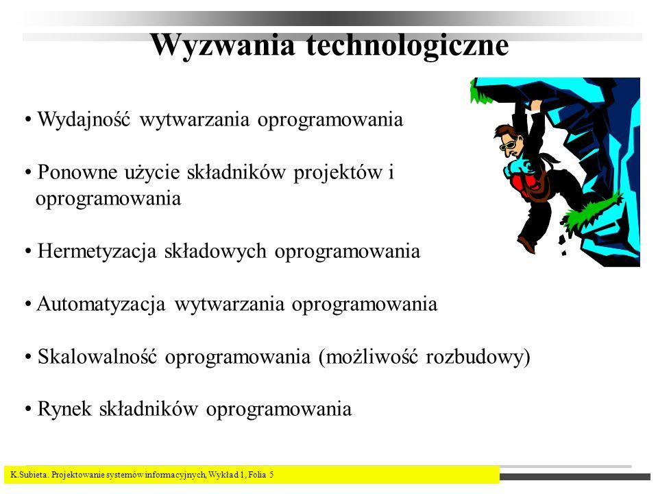 Wyzwania technologiczne