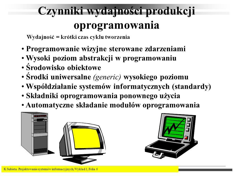 Czynniki wydajności produkcji oprogramowania