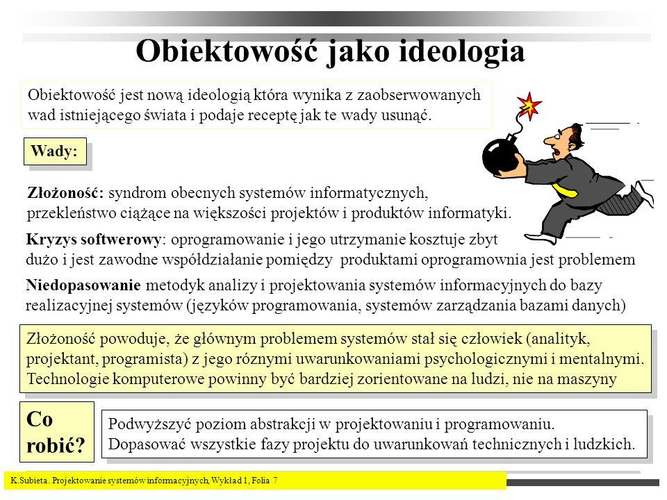 Obiektowość jako ideologia