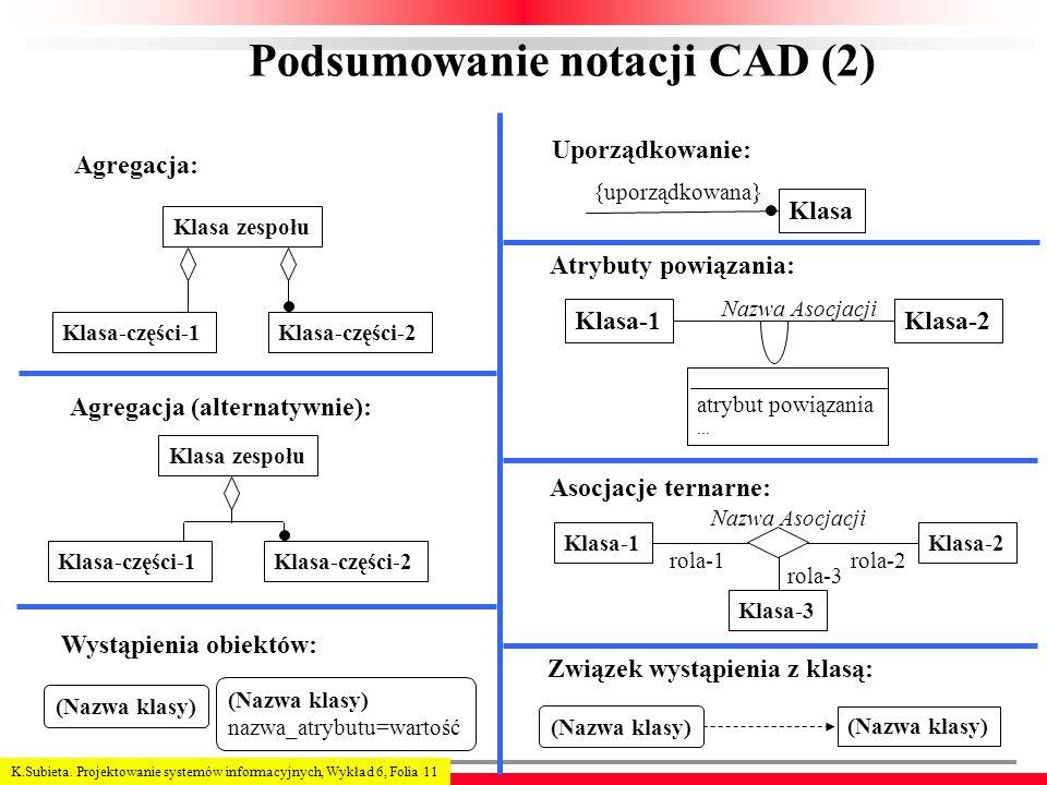 Podsumowanie notacji CAD (2)