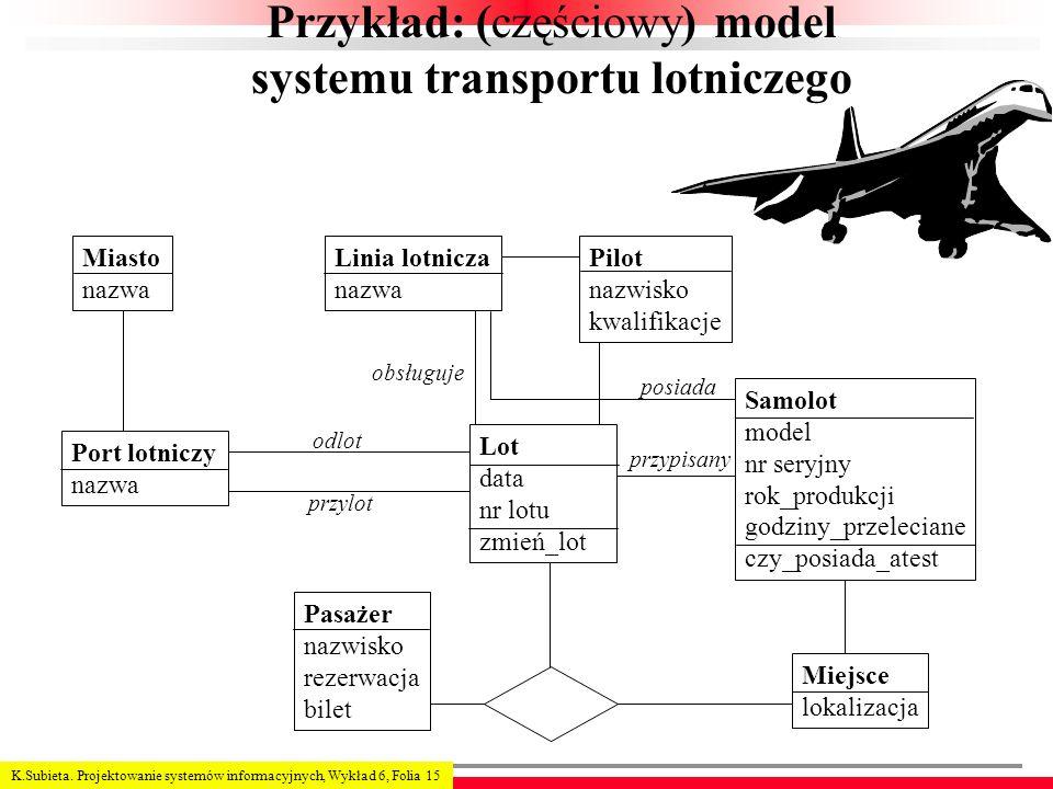 Przykład: (częściowy) model systemu transportu lotniczego