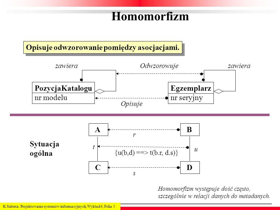 Homomorfizm Opisuje odwzorowanie pomiędzy asocjacjami. PozycjaKatalogu