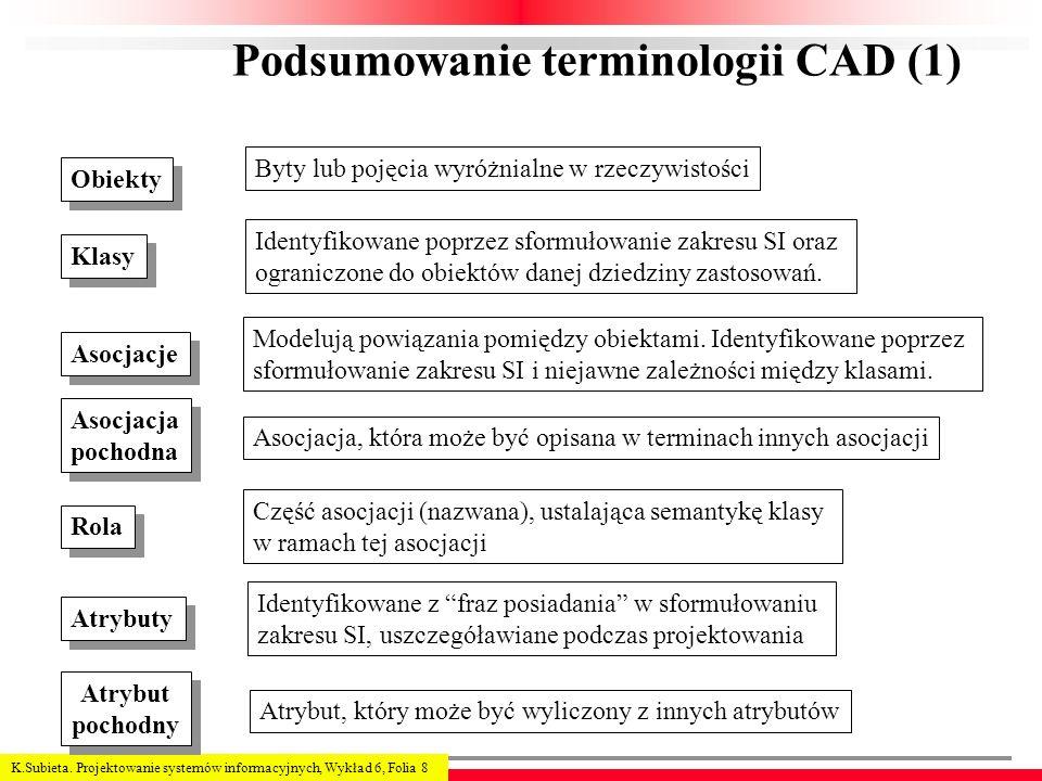 Podsumowanie terminologii CAD (1)