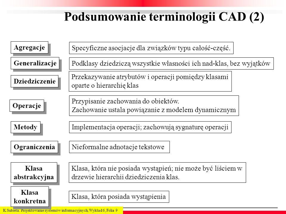 Podsumowanie terminologii CAD (2)