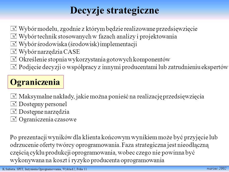 Decyzje strategiczne Ograniczenia