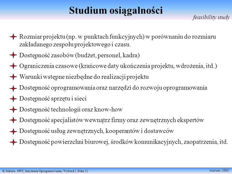 Studium osiągalności feasibility study.