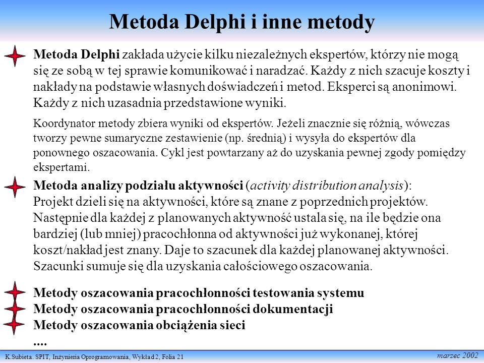 Metoda Delphi i inne metody