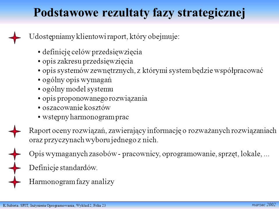 Podstawowe rezultaty fazy strategicznej
