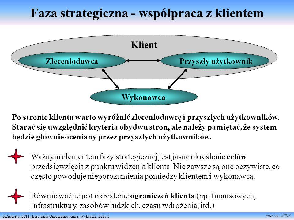 Faza strategiczna - współpraca z klientem