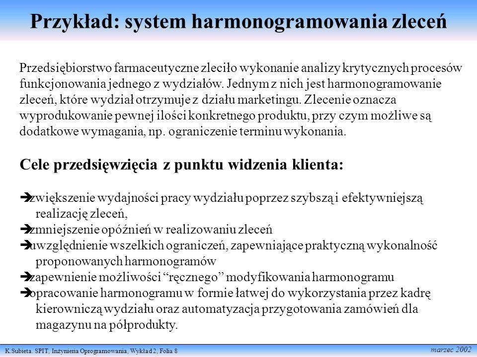 Przykład: system harmonogramowania zleceń