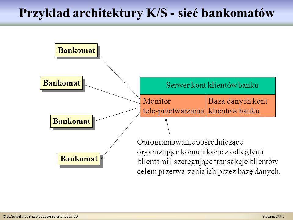 Przykład architektury K/S - sieć bankomatów
