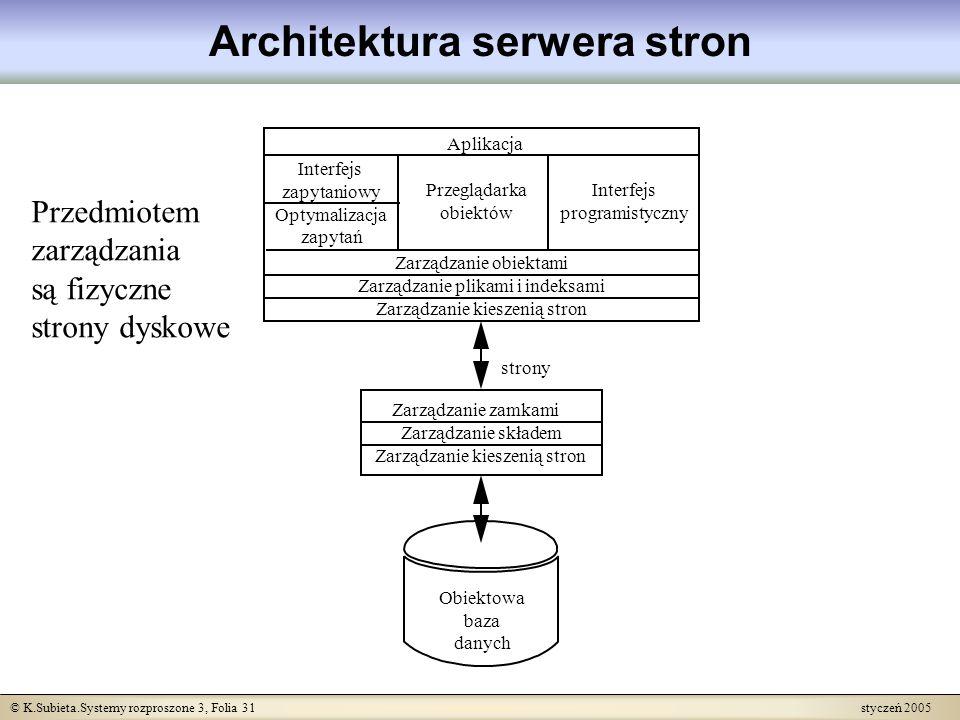 Architektura serwera stron