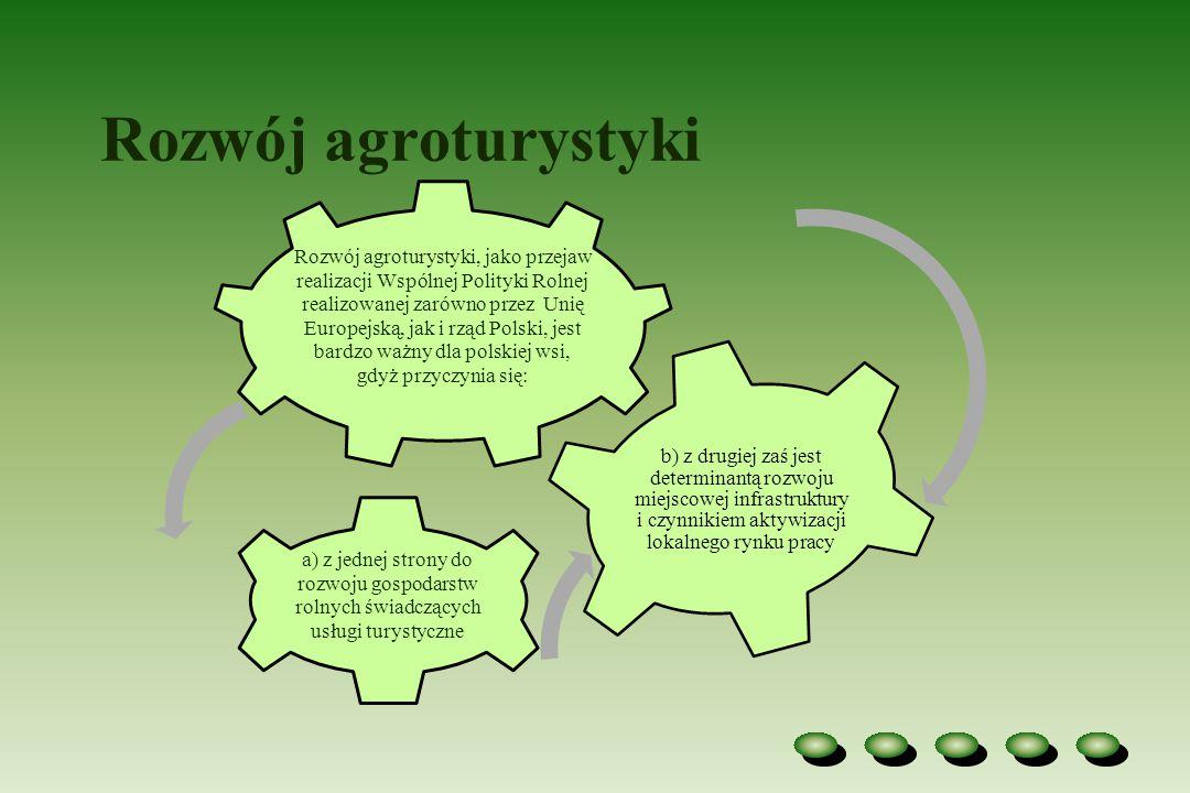 Rozwój agroturystyki