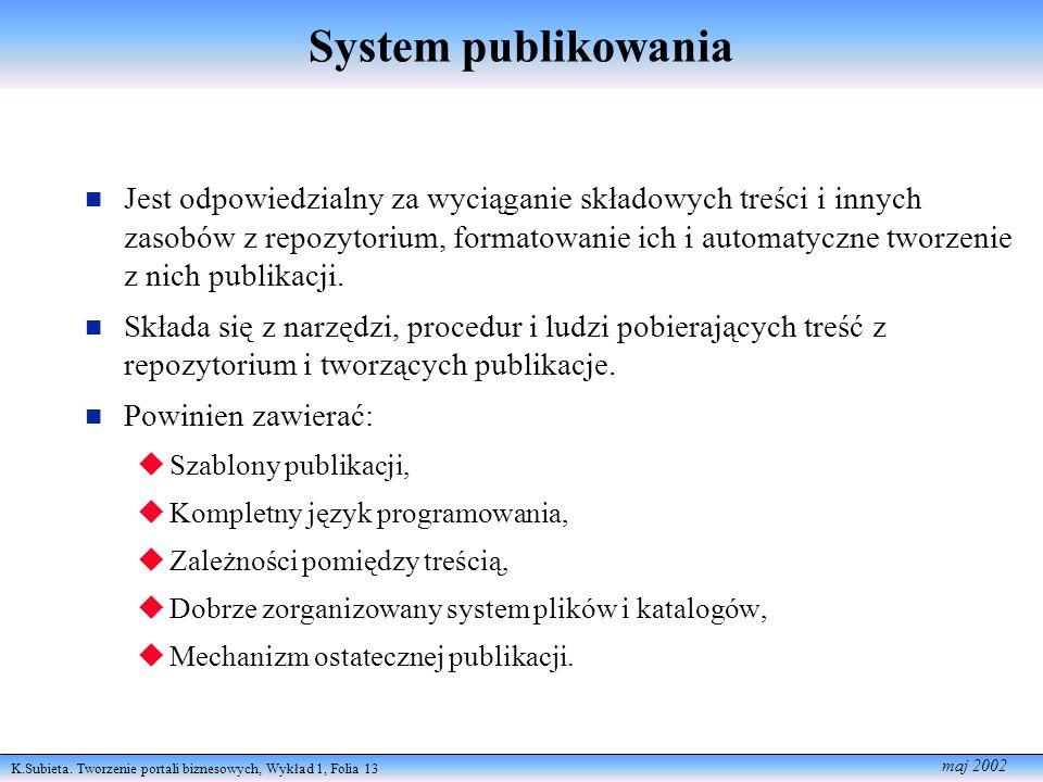 System publikowania