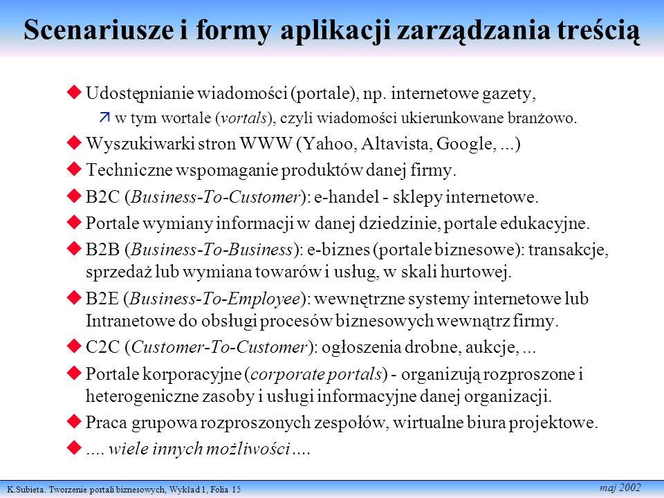 Scenariusze i formy aplikacji zarządzania treścią