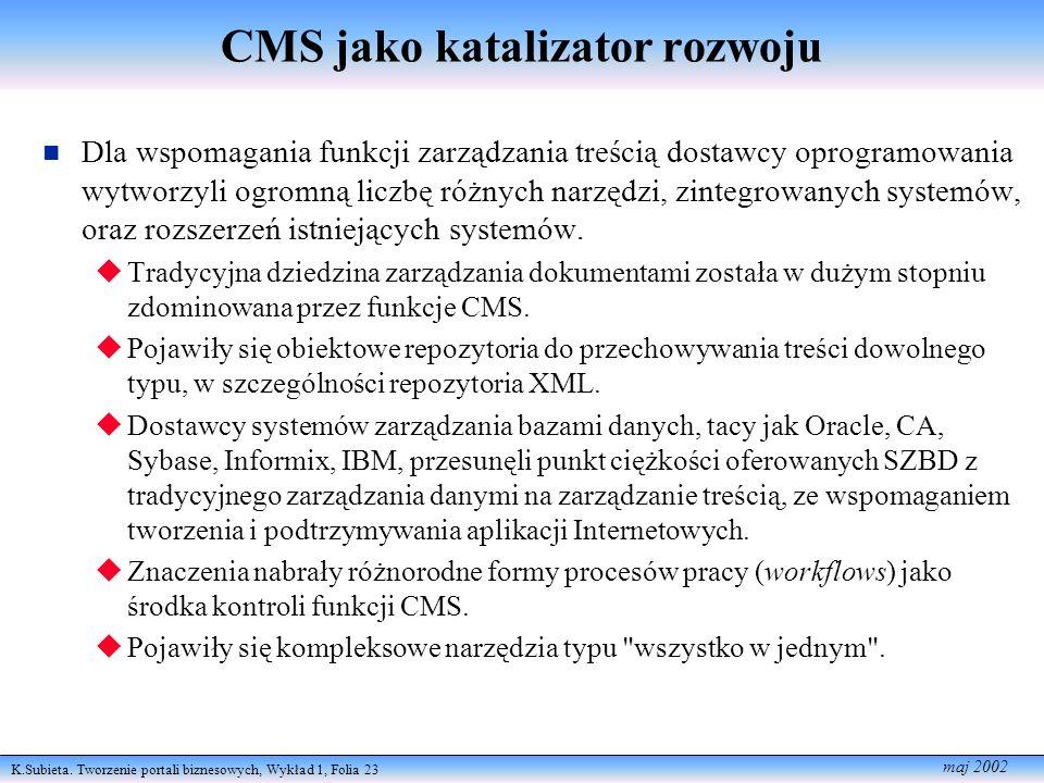 CMS jako katalizator rozwoju