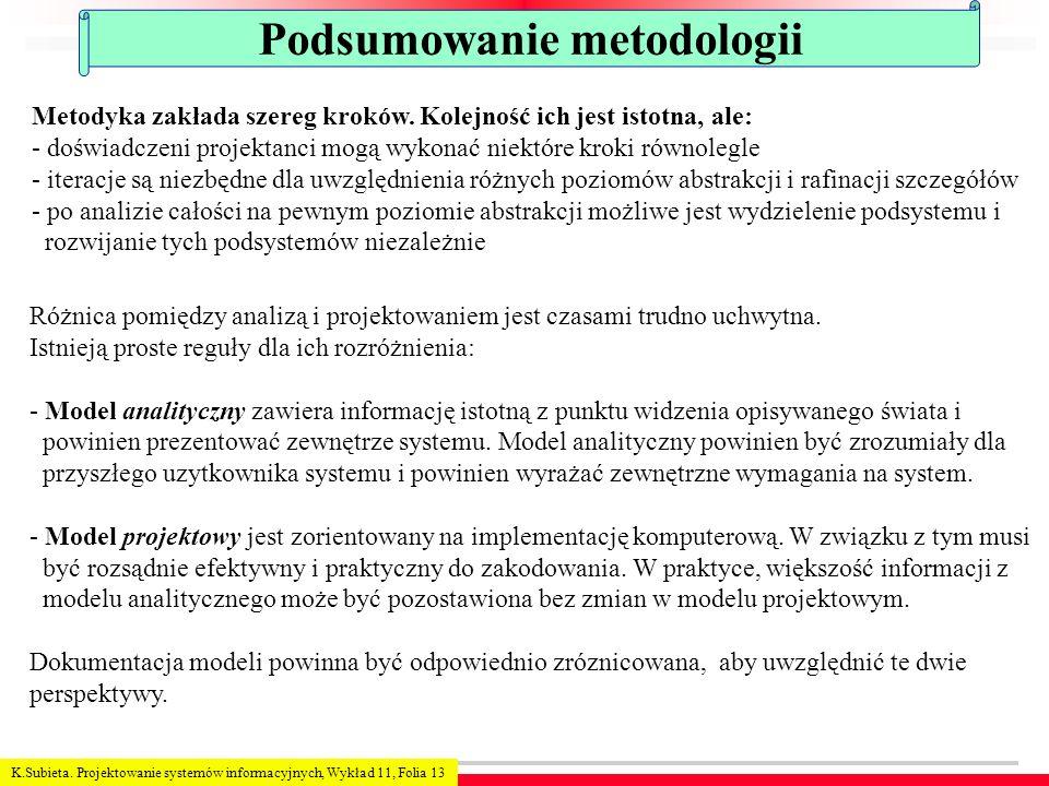 Podsumowanie metodologii