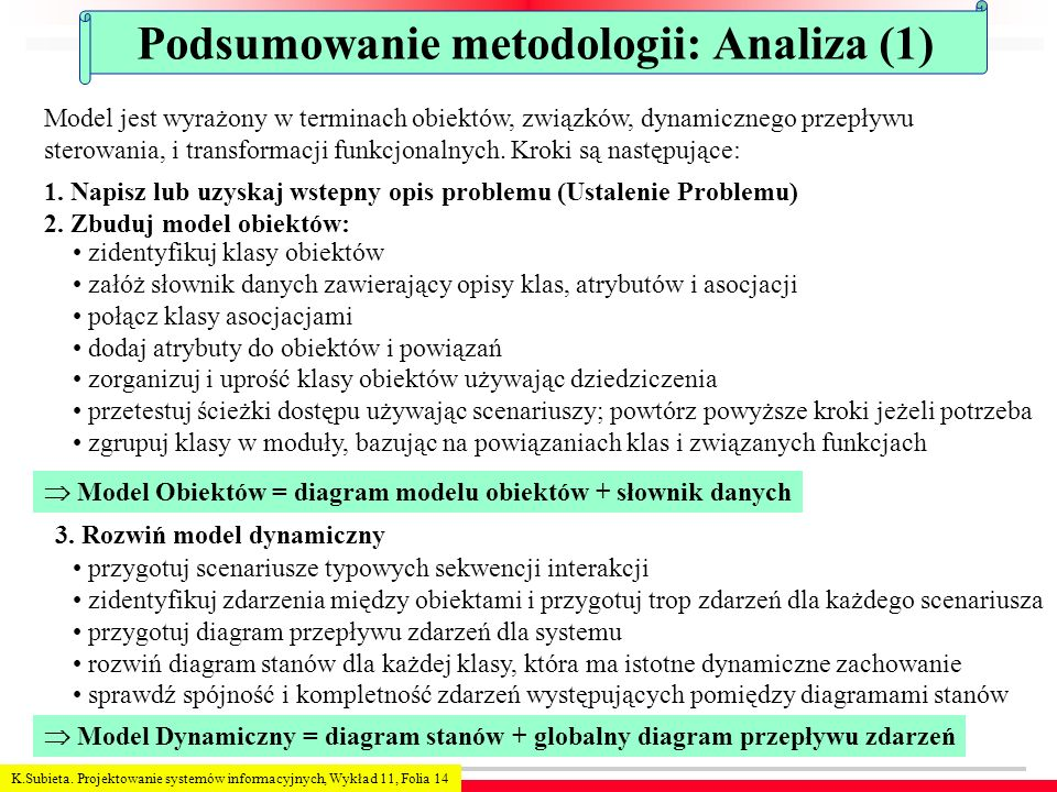 Podsumowanie metodologii: Analiza (1)