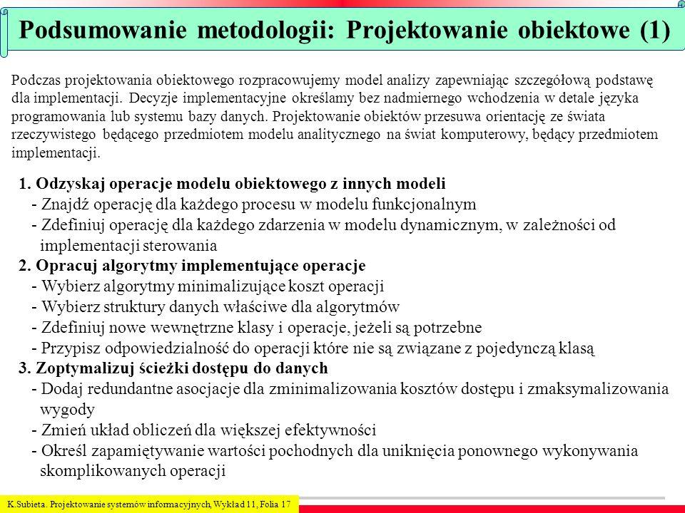 Podsumowanie metodologii: Projektowanie obiektowe (1)