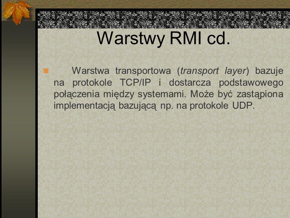 Warstwy RMI cd.
