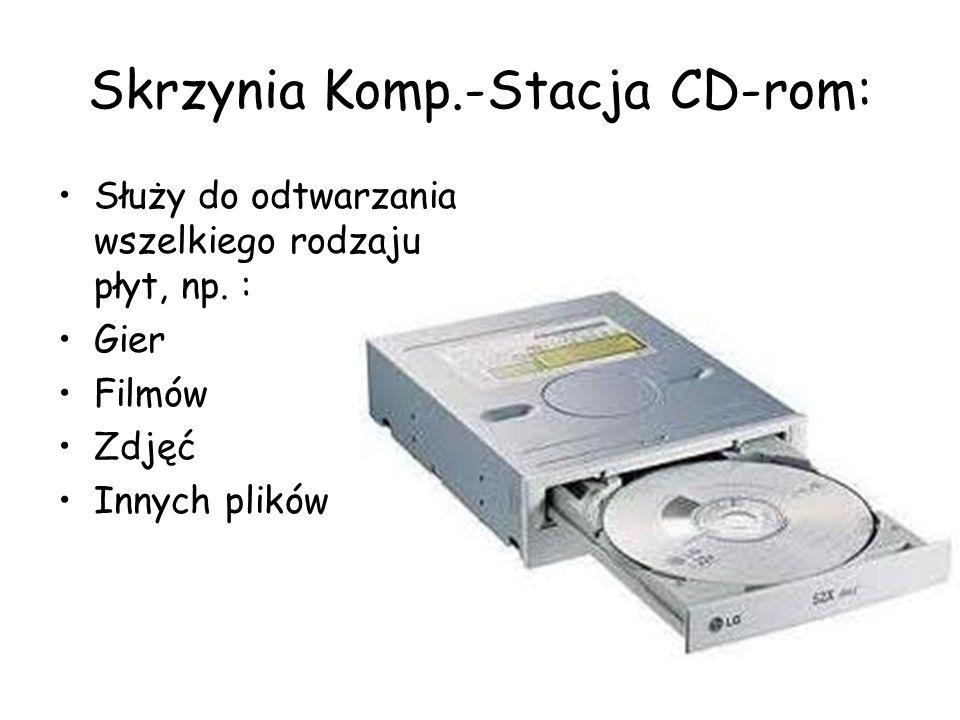 Skrzynia Komp.-Stacja CD-rom: