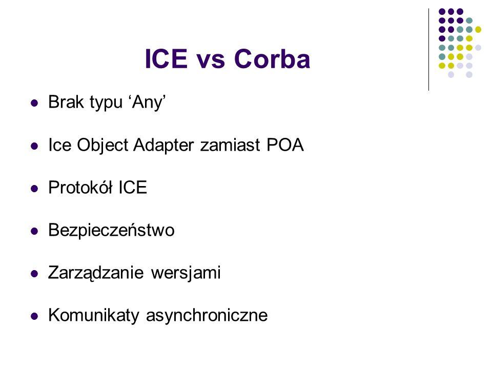 ICE vs Corba Brak typu 'Any' Ice Object Adapter zamiast POA