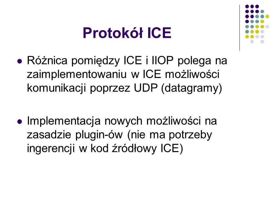 Protokół ICE Różnica pomiędzy ICE i IIOP polega na zaimplementowaniu w ICE możliwości komunikacji poprzez UDP (datagramy)