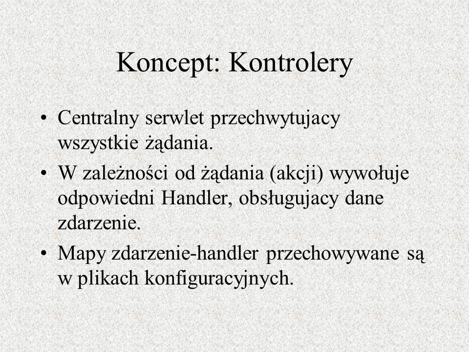Koncept: Kontrolery Centralny serwlet przechwytujacy wszystkie żądania.