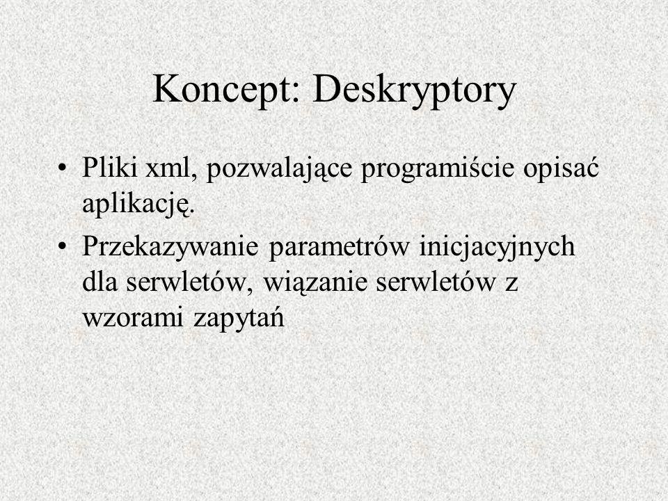 Koncept: Deskryptory Pliki xml, pozwalające programiście opisać aplikację.
