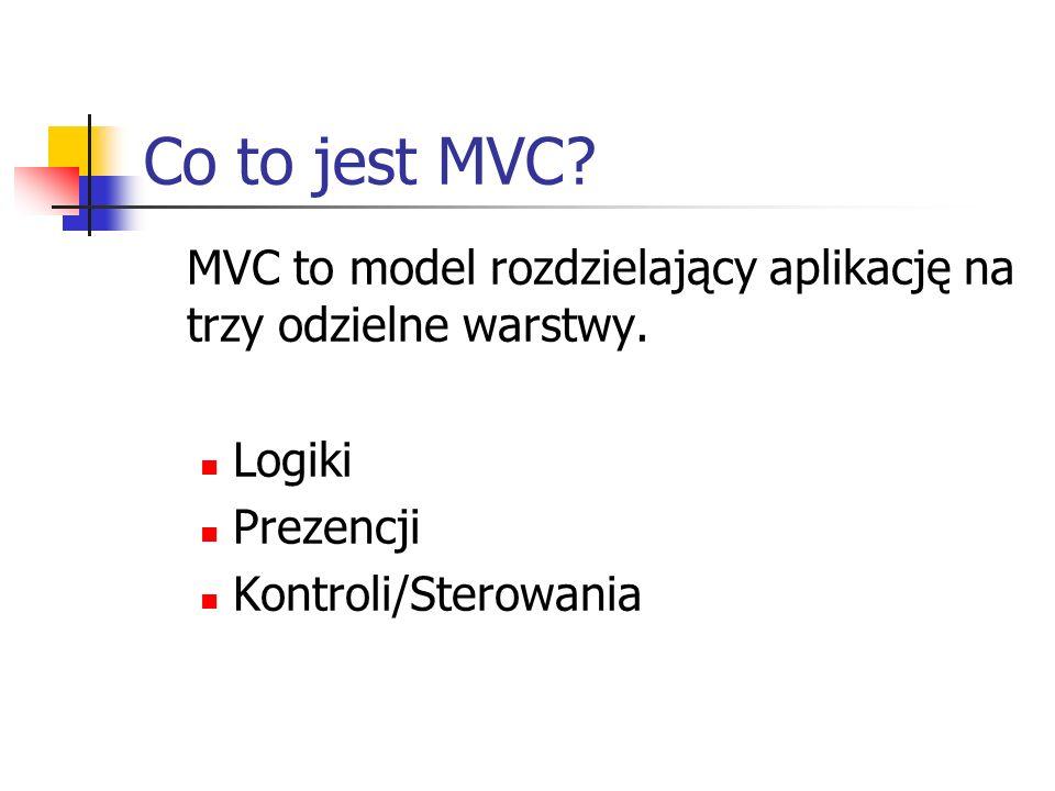 Co to jest MVC MVC to model rozdzielający aplikację na trzy odzielne warstwy. Logiki. Prezencji.