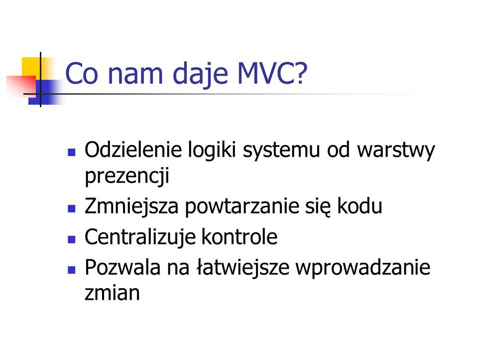 Co nam daje MVC Odzielenie logiki systemu od warstwy prezencji