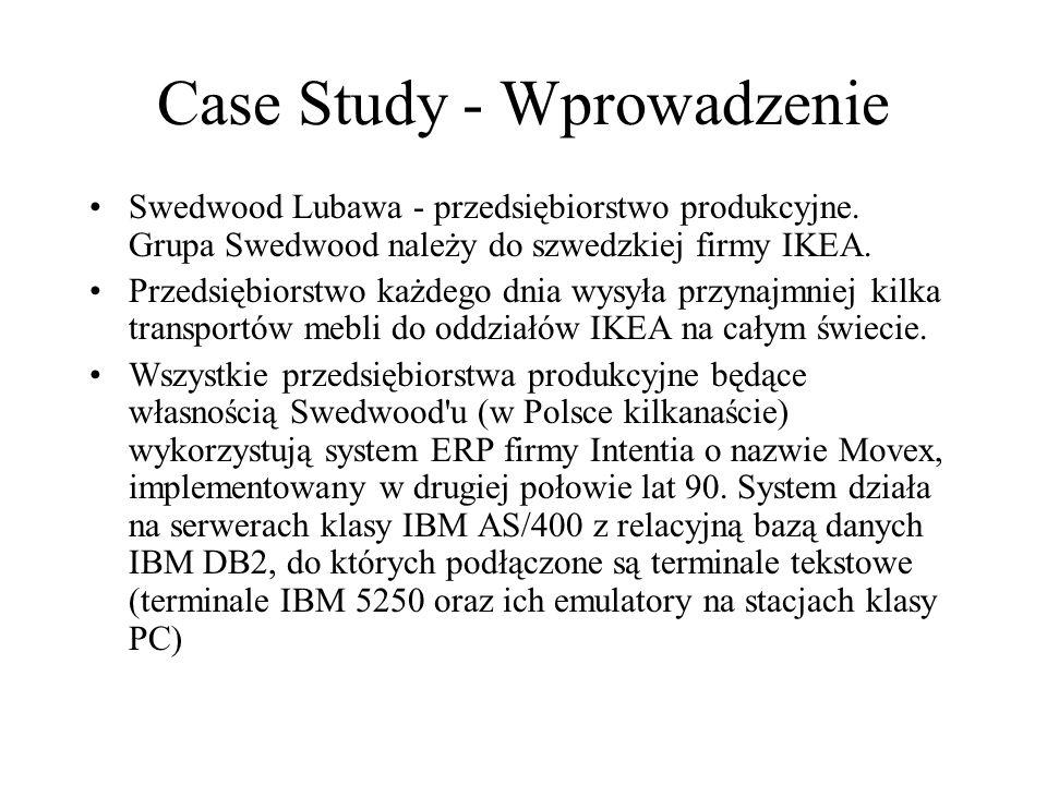 Case Study - Wprowadzenie
