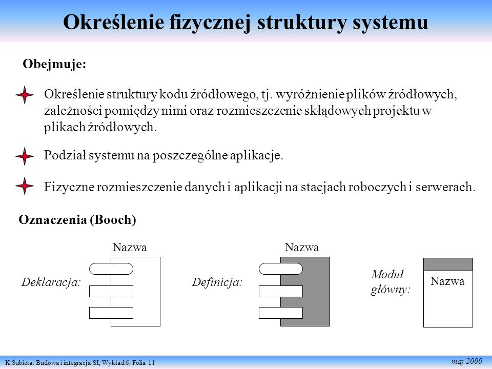 Określenie fizycznej struktury systemu