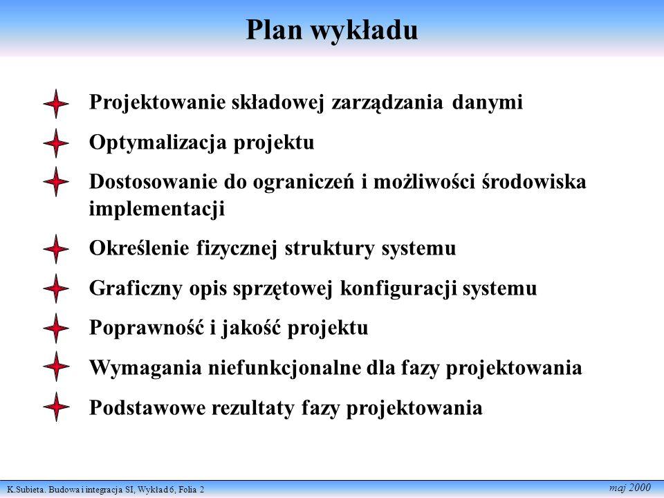 Plan wykładu Projektowanie składowej zarządzania danymi