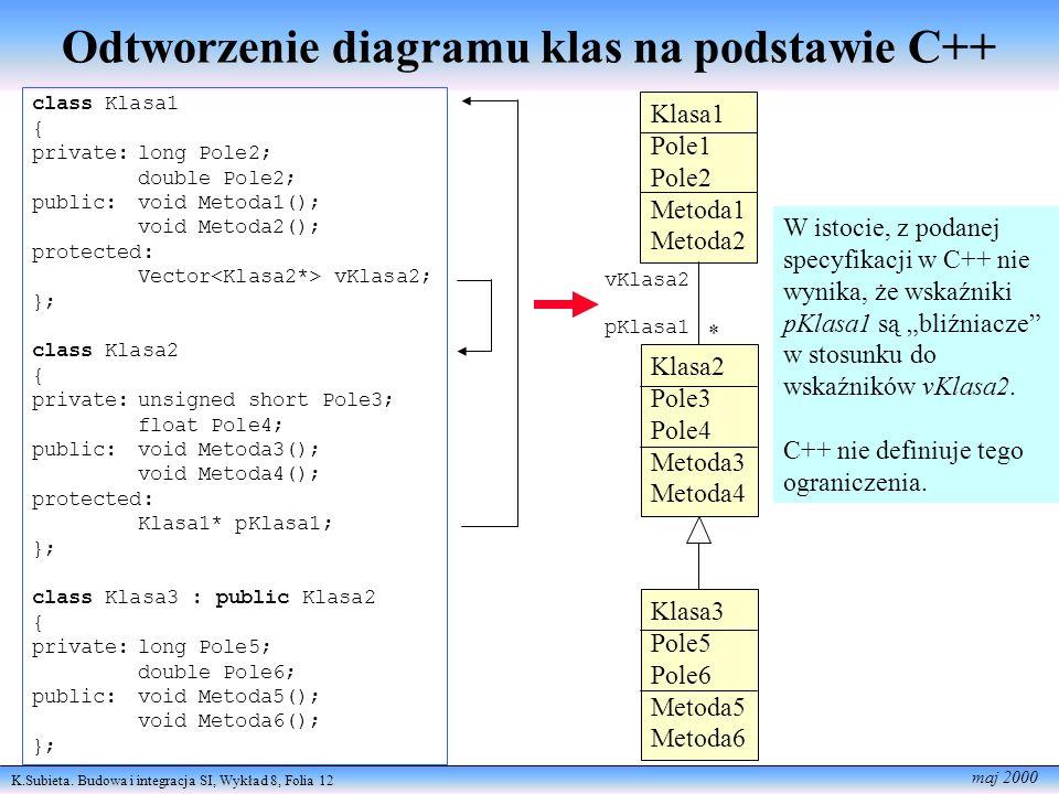 Odtworzenie diagramu klas na podstawie C++