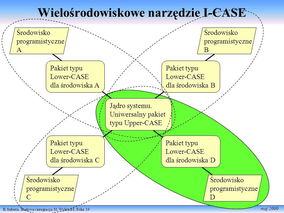 Wielośrodowiskowe narzędzie I-CASE