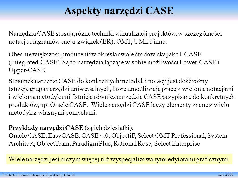 Aspekty narzędzi CASE