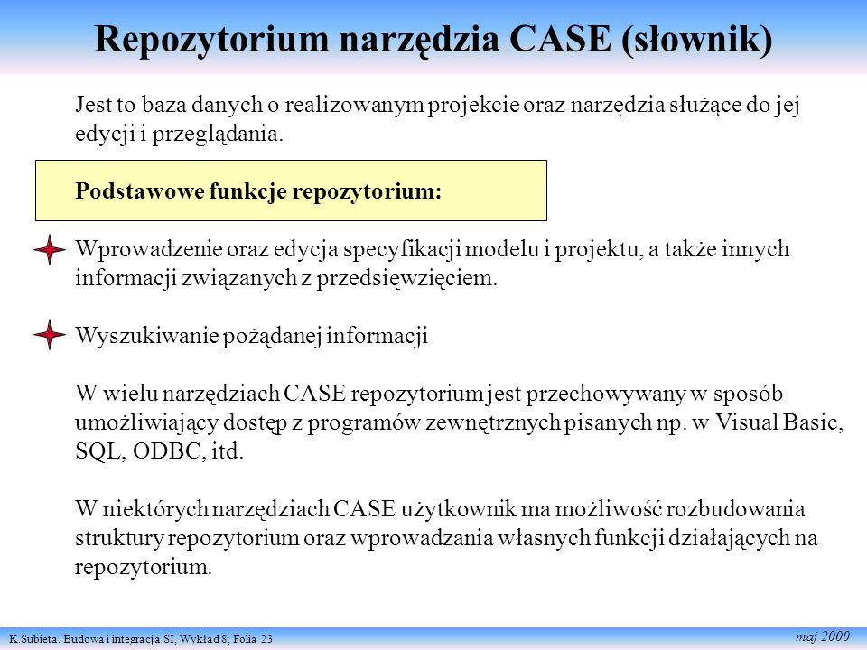 Repozytorium narzędzia CASE (słownik)