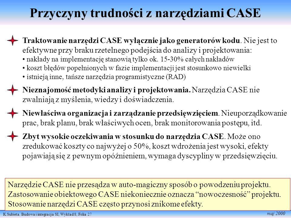 Przyczyny trudności z narzędziami CASE