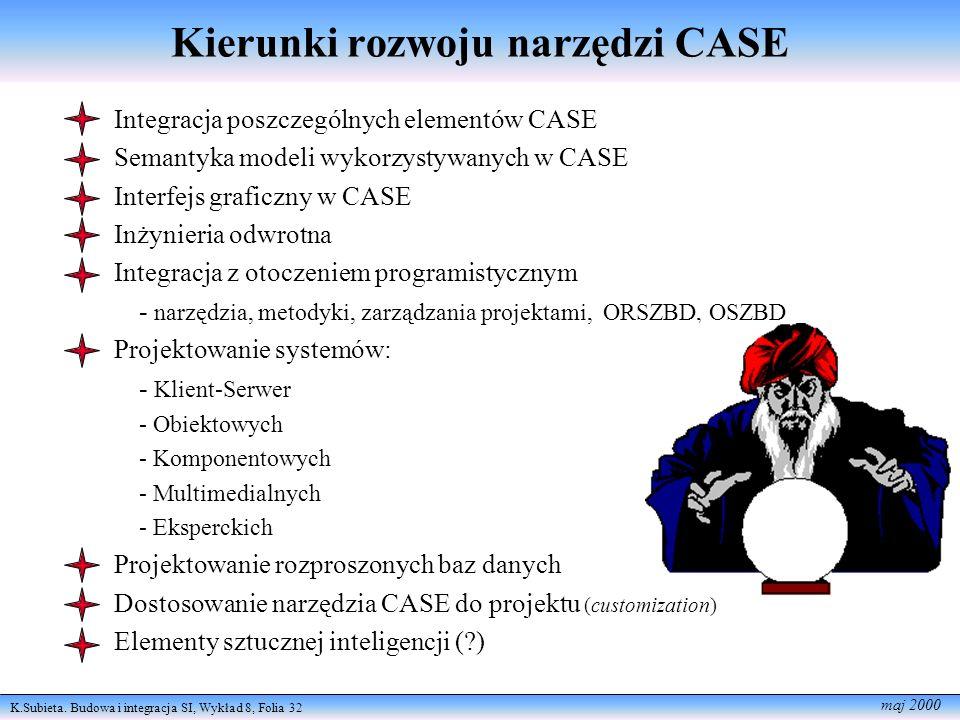 Kierunki rozwoju narzędzi CASE